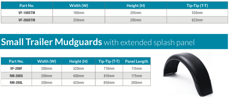 Thermoplastic Mudguards  size