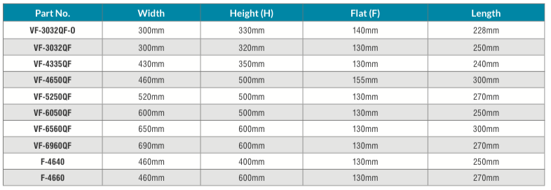 Thermoplastic Spats sizes