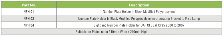 plate-sizes